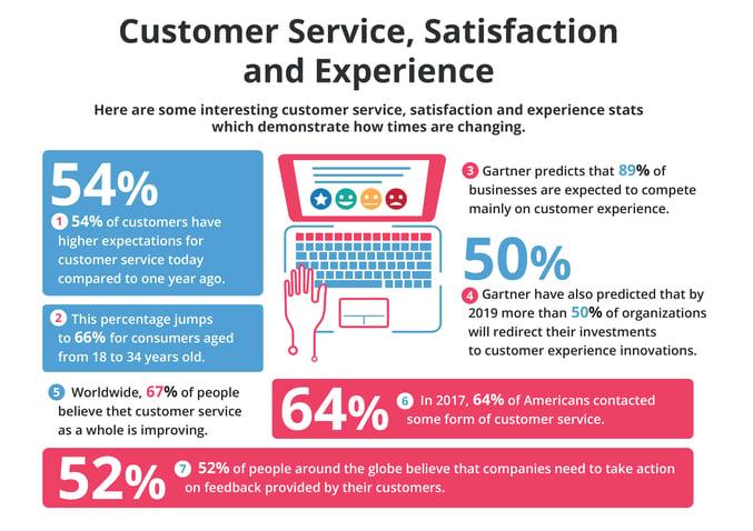 Customer satisfaction per la produttivita del contact center_v2